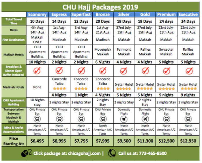 Hajj from New Jersey | Hajj Packages 2020 from New Jersey